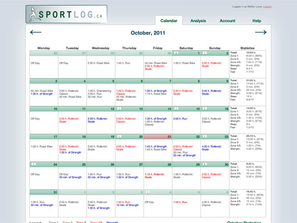 Screenshot of SportLog.ca